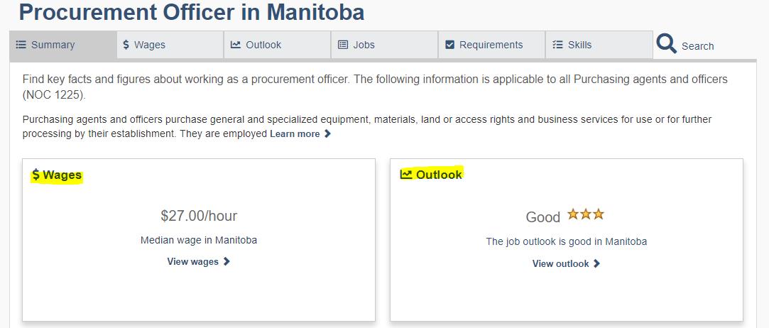 procurement job outlook