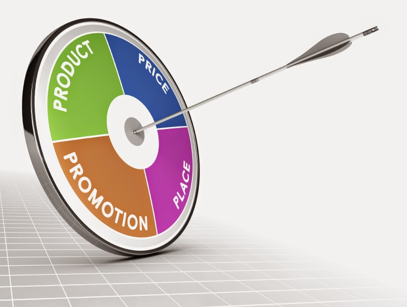 Mastering the 4 P's of Marketing