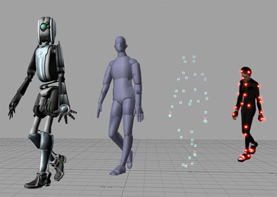Innovations in 3D Animation