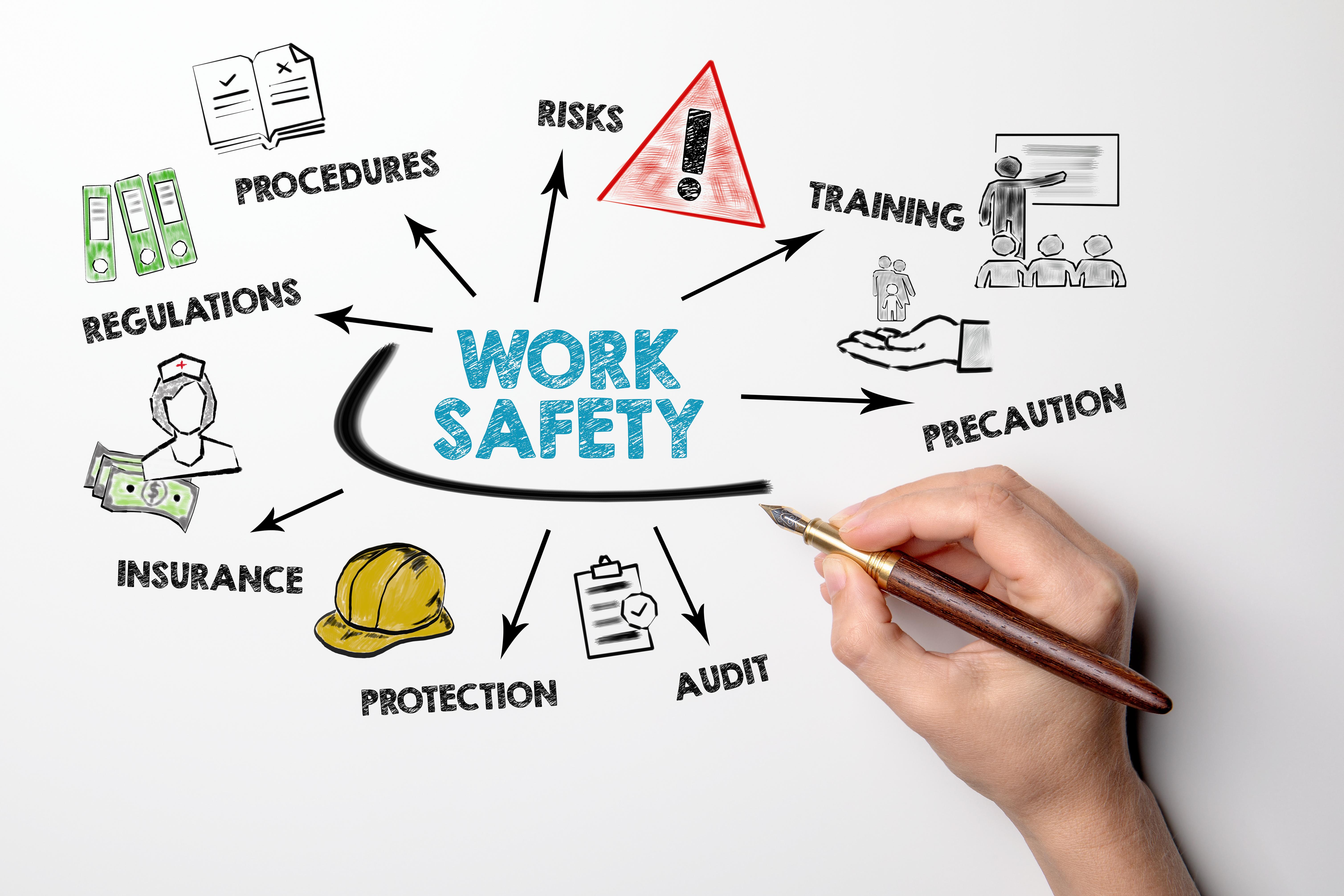 safety officer skills