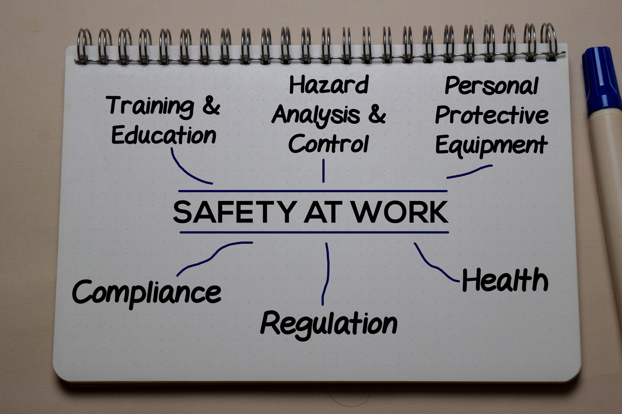 What is occupational health and safety OHS